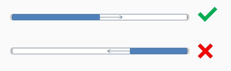 Progress bar - bad design